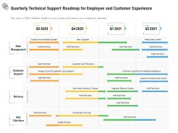 Quarterly Technical Support Roadmap For Employee And Customer Experience