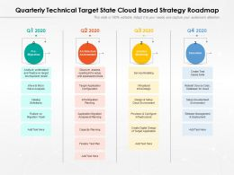 Quarterly Technical Target State Cloud Based Strategy Roadmap