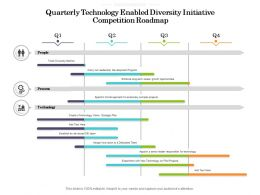 Quarterly Technology Enabled Diversity Initiative Competition Roadmap