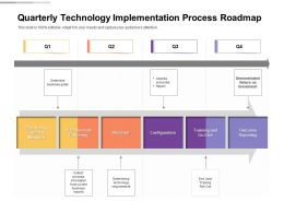 Quarterly Technology Implementation Process Roadmap