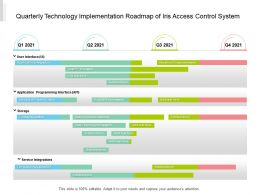 Quarterly Technology Implementation Roadmap Of Iris Access Control System
