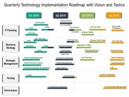 Quarterly Technology Implementation Roadmap With Vision And Tactics