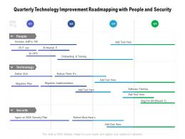 Quarterly Technology Improvement Roadmapping With People And Security