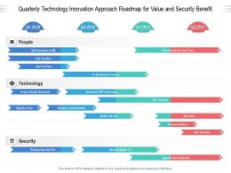 Quarterly Technology Innovation Approach Roadmap For Value And Security Benefit
