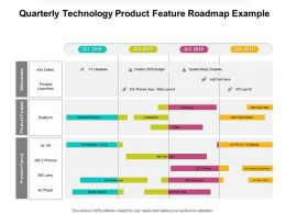 Quarterly Technology Product Feature Roadmap Example