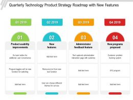 Quarterly Technology Product Strategy Roadmap With New Features