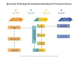 Quarterly Technology Reconciliation Roadmap For Payment System