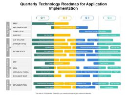 Quarterly Technology Roadmap For Application Implementation