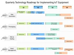 Quarterly Technology Roadmap For Implementing IOT Equipment