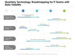 Quarterly Technology Roadmapping For IT Teams With Data Visibility