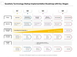 Quarterly Technology Startup Implementation Roadmap With Key Stages