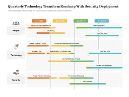 Quarterly Technology Transform Roadmap With Security Deployment