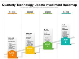 Quarterly Technology Update Investment Roadmap