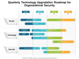 Quarterly Technology Upgradation Roadmap For Organizational Security