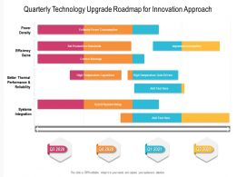 Quarterly Technology Upgrade Roadmap For Innovation Approach