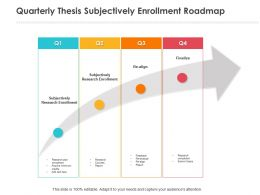 Quarterly Thesis Subjectively Enrollment Roadmap