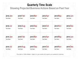 Quarterly Time Scale Showing Projected Business Actions Based On Past Year