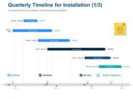 Quarterly Timeline For Installation Hardware Ppt Powerpoint Presentation Styles Ideas