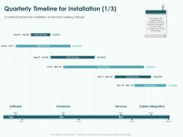 Quarterly Timeline For Installation Ppt Powerpoint Presentation Pictures Diagrams