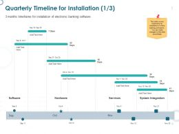 Quarterly Timeline For Installation System Integration Ppt Powerpoint Presentation Icon