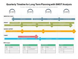 Quarterly Timeline For Long Term Planning With SWOT Analysis