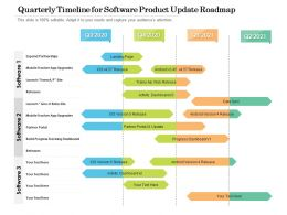 Quarterly Timeline For Software Product Update Roadmap