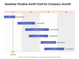 Quarterly Timeline Gantt Chart For Company Growth Ppt Powerpoint Presentation Model