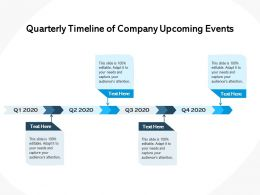 Quarterly Timeline Of Company Upcoming Events