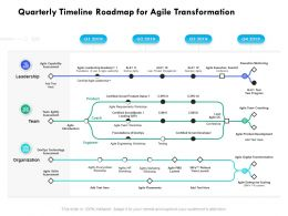 Quarterly Timeline Roadmap For Agile Transformation