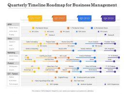 Quarterly Timeline Roadmap For Business Management
