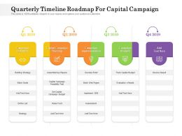 Quarterly Timeline Roadmap For Capital Campaign