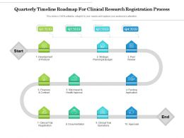 Quarterly Timeline Roadmap For Clinical Research Registration Process