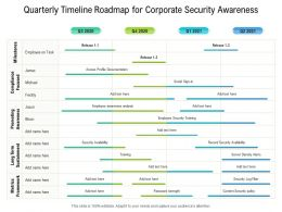 Quarterly Timeline Roadmap For Corporate Security Awareness