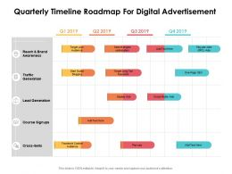 Quarterly Timeline Roadmap For Digital Advertisement