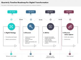 Quarterly Timeline Roadmap For Digital Transformation