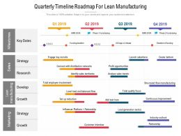 Quarterly Timeline Roadmap For Lean Manufacturing