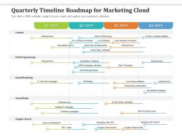 Quarterly Timeline Roadmap For Marketing Cloud