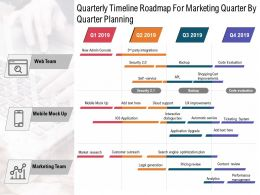 Quarterly Timeline Roadmap For Marketing Quarter By Quarter Planning