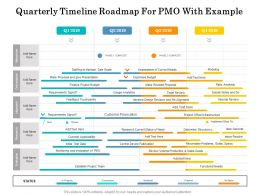 Quarterly Timeline Roadmap For PMO With Example