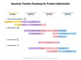 Quarterly Timeline Roadmap For Product Optimization