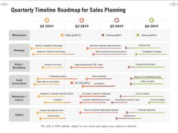 Quarterly Timeline Roadmap For Sales Planning