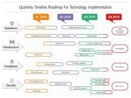 Quarterly Timeline Roadmap For Technology Implementation
