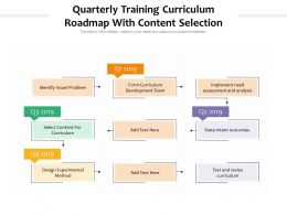 Quarterly Training Curriculum Roadmap With Content Selection