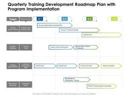 Quarterly Training Development Roadmap Plan With Program Implementation