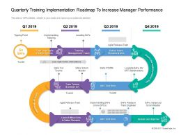 Quarterly Training Implementation Roadmap To Increase Manager Performance