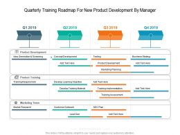 Quarterly Training Roadmap For New Product Development By Manager