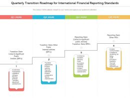Quarterly Transition Roadmap For International Financial Reporting Standards