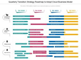 Quarterly Transition Strategy Roadmap To Adopt Cloud Business Model