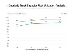 Quarterly Truck Capacity Fleet Utilization Analysis