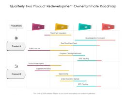 Quarterly Two Product Redevelopment Owner Estimate Roadmap